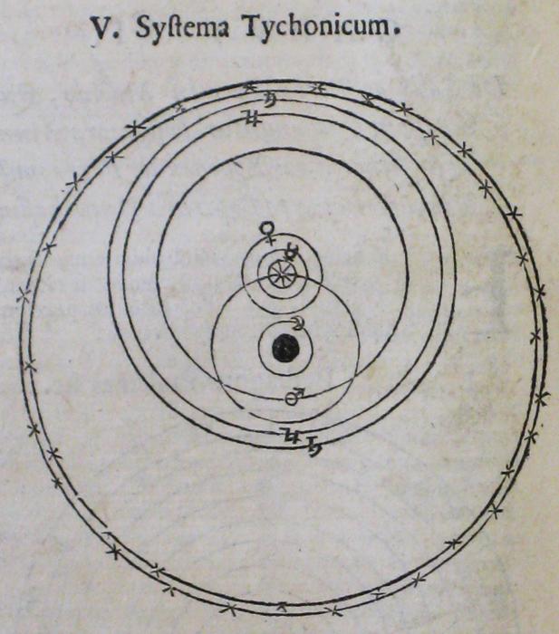 Solar System3