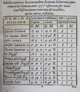 Brahe 1610 vol 2 p.33