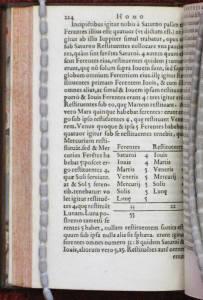 Fracastor p.224.