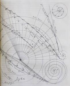 Hevelius,  Cometographia,Fig GG