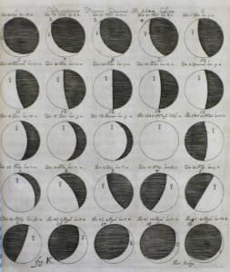 Hevelius Selenographia