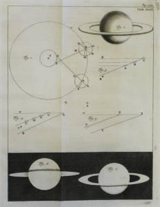 Huygens, 1724, vol-2, p. 574